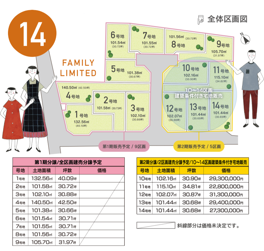 FAMILY LIMITED